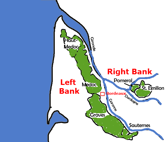 The left and right banks. The